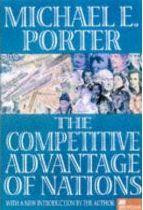 ventaja competitiva de las naciones